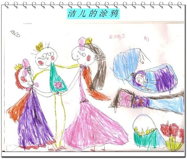 就是芭比娃娃类的人物画,这是国王的一家,头上还戴着王冠,左起:小公主
