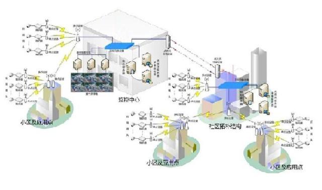 无线远程视频监控器及无线远程视频监控系统