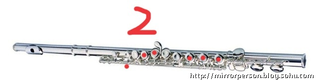 长笛卷珠帘指法-卷珠帘二胡简谱指法-长笛1234567指法