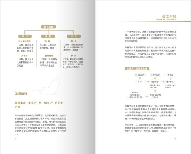 浙江凯喜雅集团——企业宣传册&员工手册-子曰堂设计