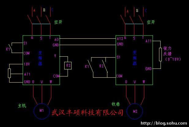 国产变频器在拉丝机上的应用-汇川变频器湖北直销